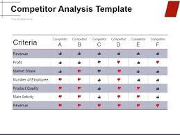 Market Share Analysis Template – Deepwaters.info
