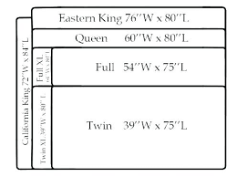 what is the dimensions of a king size bed dimensions king size bed double bed size inches king size bed