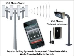 how fence contractors can easily sell wireless door or gate cell phone network intercom diagram