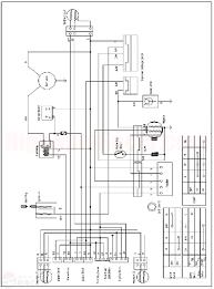 chinese 4 wheeler wiring diagram wiring diagram shrutiradio wiring diagram for 110cc 4 wheeler at 110cc Taotao Chinese Atv Wiring Diagram