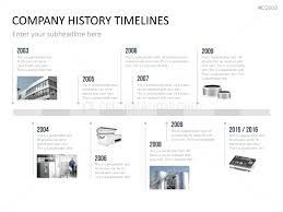 Powerpoint Timeline Template For Company Histories