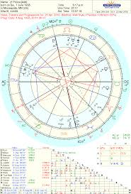 Prince Natal Chart Astropost Astrology Chart Of Prince