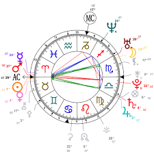 All Astrology All John Mayer Dream Or Nightmare This Is