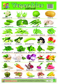 Ph Of Vegetables Chart Buy Wall Chart Plastic Non Tearable Vegetables Book Online