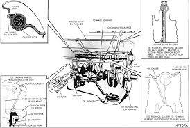 dodge engine flywheel qustion mopar forums 71 dodge 360 engine flywheel qustion 360 oil flow diagram jpg