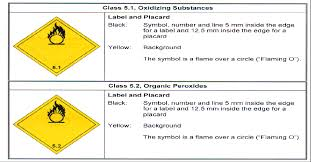 Tdg Symbols Chart A 14 2 Transportation Of Dangerous Goods Tdg Progressive