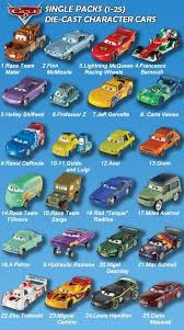 cars 2 characters names. Interesting Cars Disney Cars Characters Pictures And Names  Cars2  Single Character  DieCast Vehicles List Deluxe Diecast List  Intended Cars 2 Characters Names S