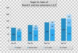 Bar Chart Line Chart Microsoft Excel Waterfall Chart Png