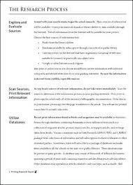 Apa Essay Format 6th Edition Example Papers Paper Writing Essays