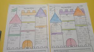 Elements Of A Fairy Tale Students Will Be Able To Identify Elements Of A Fairy Tale Compare