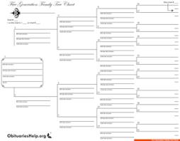Fillable Online Obituarieshelp Five Generation Family Tree