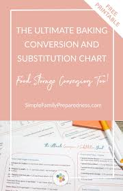 Freeze Dried Food Conversion Chart The Ultimate Conversion Substitution Chart Emergency
