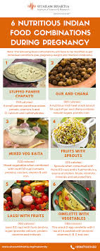 Diabetic Food Chart India What You Need To Know About Your Pregnancy Diet Chart