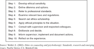 Ethical Decision Making Models Sage Books Introduction
