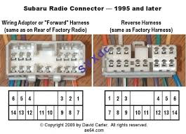 wiring diagram for 2002 subaru outback the wiring diagram subaru legacy outback baja radio harness pin out wiring diagram