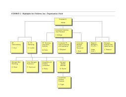 Organizational Chart For Daycare Center Day Care Org Chart Related Keywords Suggestions Day Care