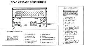 aftermarket radio wiring harness color code pioneer car stereo pioneer radio wiring diagram colors elegant car stereo harness color electrical wire ohm speakers receiver wires pioneer radio wiring diagram