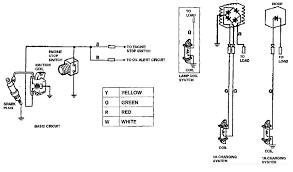 honda gxv390 wiring schematic best secret wiring diagram • honda gxv 390 parts diagram honda gx340 parts elsavadorla honda odyssey wiring diagram honda pilot