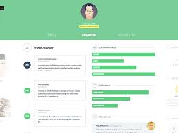 A bright, eye-catching resume theme for WordPress