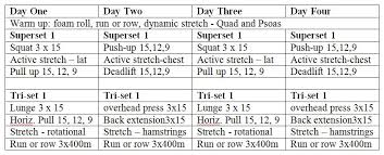 crossfit workout for beginners crossfit