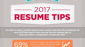 Executive Resume Writing 2017 Resume Tips From Executive Resume Writer Jessica Holbrook Hernandez