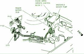 similiar chevy lumina engine diagram keywords 98 chevy lumina underhood fuse box diagram
