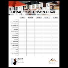 Home Comparison Chart