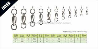 Swivel Size Chart Swivel Snap Clip Ring Fishing Tackle Wholesale Iwish
