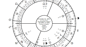 Free Rashi Chart 56 Complete Free Astrology Birth Chart Software