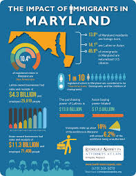 Recent asians moved to maryland