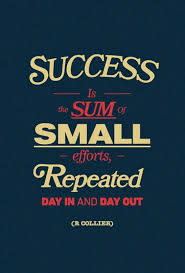 Quotes For Motivation Impressive Success Is The Sum Of Small Efforts R Collier Quote Motivational