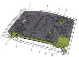 volvo 960 b6304s engine compartment diagram 1994