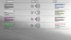 1993 miata radio wiring diagram residential electrical symbols \u2022 93 Mazda Miata Wiring-Diagram 1993 mazda miata radio wiring diagram rh ambrasta com 1993 mazda miata radio wiring diagram 1993