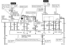 1996 lincoln town car wiring diagram air conditioning compressor Car Aircon Wiring Diagram Car Aircon Wiring Diagram #45 car air conditioning wiring diagram