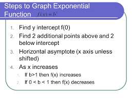 steps to graph exponential function 1 find y intercept f 0 2