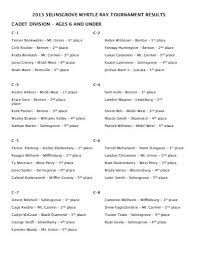 2013 SELINSGROVE MYRTLE RAY TOURNAMENT RESULTS