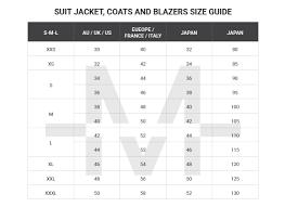 Nato Clothing Size Chart Problem Solving Military Trouser Size Chart Nato Clothing
