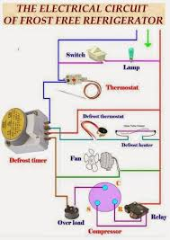 wiring diagram of frost free refrigerator diy enthusiasts wiring Understanding Electric Motor Wiring Diagrams electrical engineering world the electrical circuit of frost rh electrical engineering world1 blogspot com simple wiring diagram refrigerator refrigerator