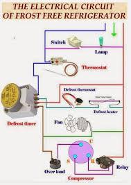 wiring diagram the wiring diagram refrigerator wiring diagram nilza wiring diagram
