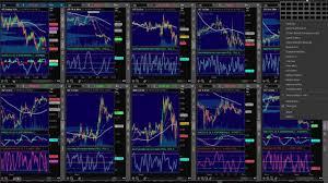 Market Profile Charts Thinkorswim Tos Market Profile Chart Setup Monkey Bars Part 1