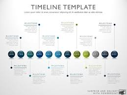 format of presentation of project project management powerpoint templates pinterest presentation