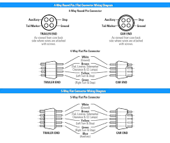 4 wire trailer wiring diagram troubleshooting and click n tow 1 flat 4 wire diagram 4 wire trailer wiring diagram troubleshooting and click n tow 1 unbelievable to 5 on with