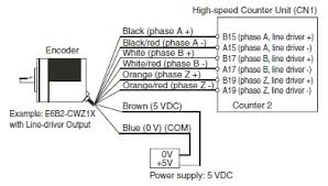 incremental encoder wiring diagram incremental wiring diagrams incremental encoder wiring diagram