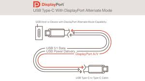 reversible usb type c cables can replace hdmi and displayport geek com
