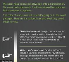 Snot colour chart shows what Nasal mucus says about your health ...