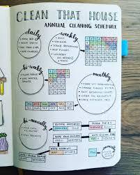 20 Bullet Journal Ideas Creative Tracker Charts