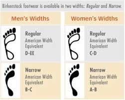Womens Shoe Width Chart Girls Clothing Stores