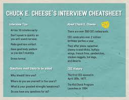 chuck e cheese s interview questions and answers chuck e cheese interview cheatsheet