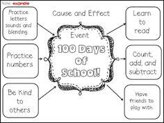30 Best 100th Day Of School Ideas Images 100th Day 100
