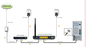 solved can not connect wifi router's gateway tech support guy Wiring Diagram Hooking Up Wireless Gateway To Router Wiring Diagram Hooking Up Wireless Gateway To Router #20